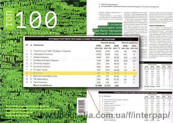 ИНТЕРПАП отмечено на страницах журнала